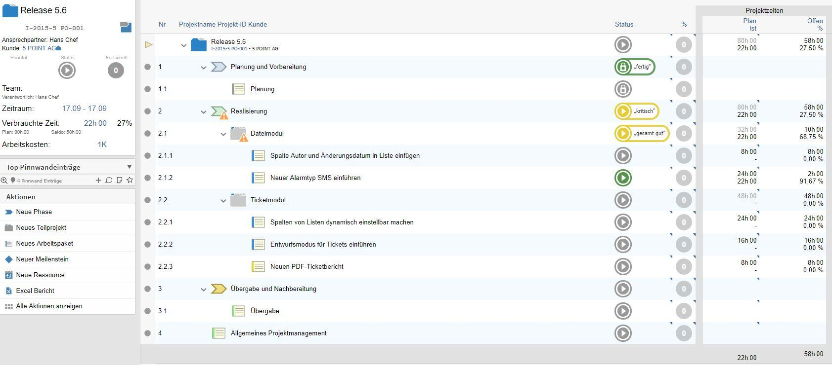 Projektstatus in projectfacts