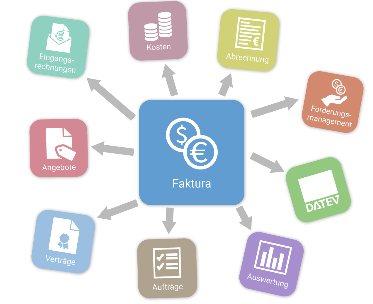 Faktura in projectfacts