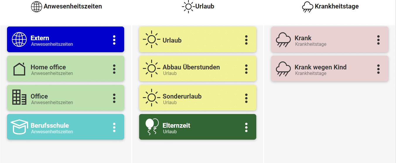 Abwesenheitskategorien projectfacts