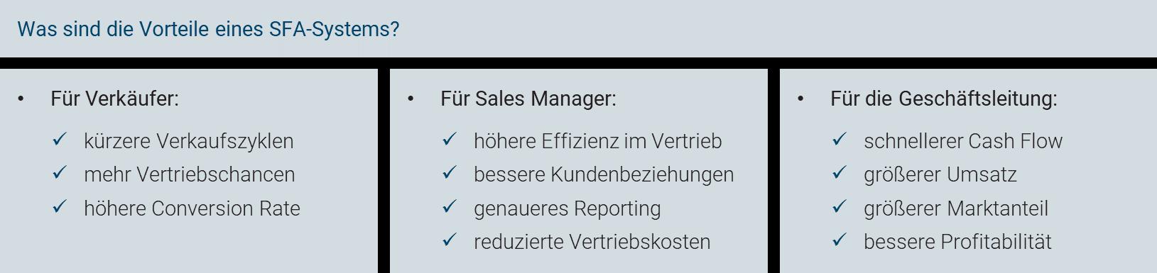 Vorteile Sales Force Automation