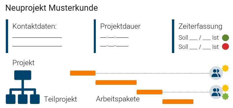 Kundenprojekte in projectfacts
